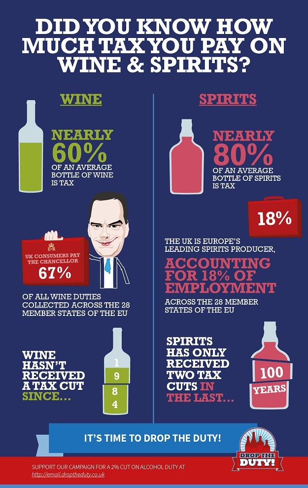 3 x 3 infographic